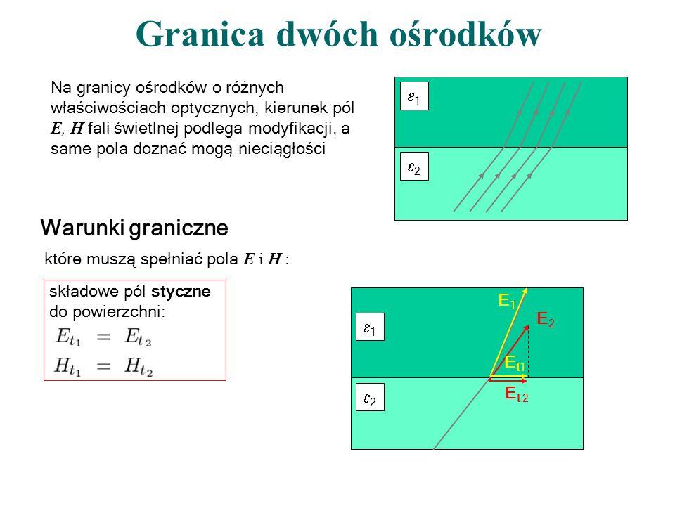 Dielektryk x z y z=0 1 2 E 1x E 1z H 1y E1E1 E 2x E 2z H 2y E2E2 Wniosek: Pola elaktromagnetyczne o polaryzacji p są w stanie wytworzyć polaryzację ładunkową na płaszczyźnie granicznej.