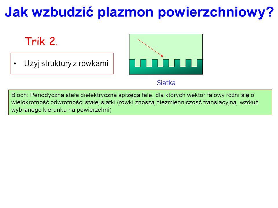 Jak wzbudzić plazmon powierzchniowy? Trik 1. Zauważmy: dopasowaliśmy energię i pęd Użyj pryzmatu z SiO 2 Wytwórz w nim falę ewanescentną (całkowite we