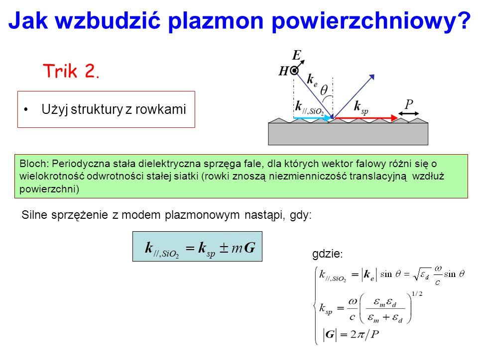 Jak wzbudzić plazmon powierzchniowy? Trik 2. Użyj struktury z rowkami Siatka Bloch: Periodyczna stała dielektryczna sprzęga fale, dla których wektor f