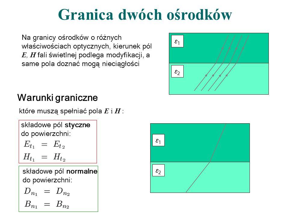 Optyka klasyczna (promienie): transmisja = Transmisja światła przez dziurki pole zajęte przez dziurki pole całej płytki