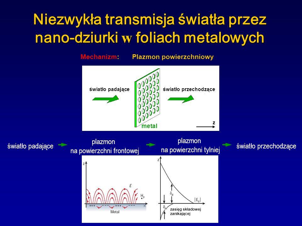 Selektywność widmowa = 155nm = 180 = 225 nm Kwadratowe matryce nano-dziurek w foliach złota oświetlone światłem białym: Kolory matryc w transmisji: Wi