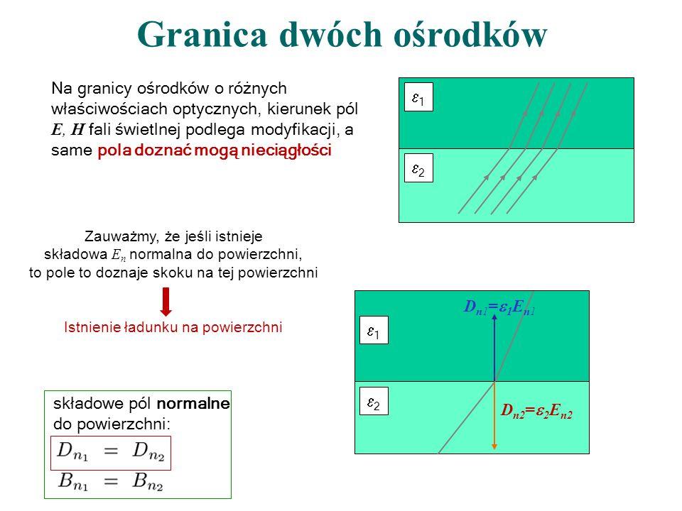 Na granicy ośrodków o różnych właściwościach optycznych, kierunek pól E, H fali świetlnej podlega modyfikacji, a same pola doznać mogą nieciągłości 1 2 1 2 D n1 = 1 E n1 Granica dwóch ośrodków składowe pól normalne do powierzchni: D n2 = 2 E n2 Zauważmy, że jeśli istnieje składowa E n normalna do powierzchni, to pole to doznaje skoku na tej powierzchni Istnienie ładunku na powierzchni