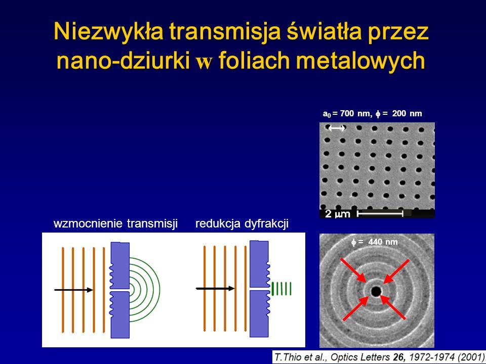 a 0 = 700 nm, = 200 nm Metoda na wzbudzenie plazmonu powierzchniowego (dopasowanie pędów): Wywiercenie regularnych nano-dziurek o odpowiednio dobranyc