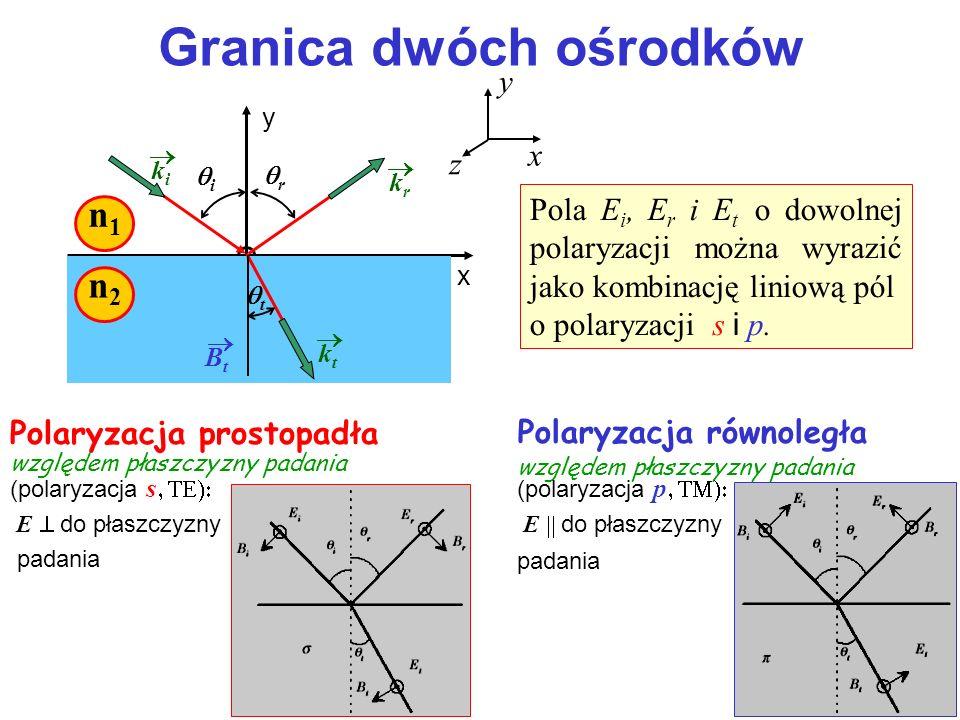 x y y Granica dwóch ośrodków i r t kiki krkr BtBt ktkt n1n1 n2n2 Polaryzacja prostopadła względem płaszczyzny padania (polaryzacja s E do płaszczyzny padania Polaryzacja równoległa względem płaszczyzny padania (polaryzacja p E do płaszczyzny padania Pola E i, E r i E t o dowolnej polaryzacji można wyrazić jako kombinację liniową pól o polaryzacji s i p.