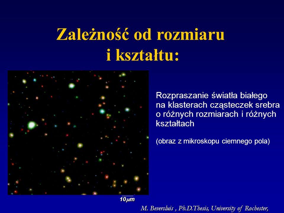 = 150, 100, 80, 60, 40, 20 nm z tyłu: z przodu: Mimo bardzo niskiej koncentracji Mimo bardzo niskiej koncentracji kolory są bardzo wyraziste i silnie