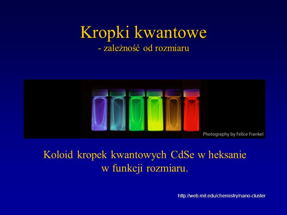 Widmo cząstki czerwonej, zielonej i niebieskiej J. Mock, M. Barbic, D. Smith, D. Schultz, S. Schultz, J. Chem. Phys., 116, (2002) 6755 Obraz z mikrosk