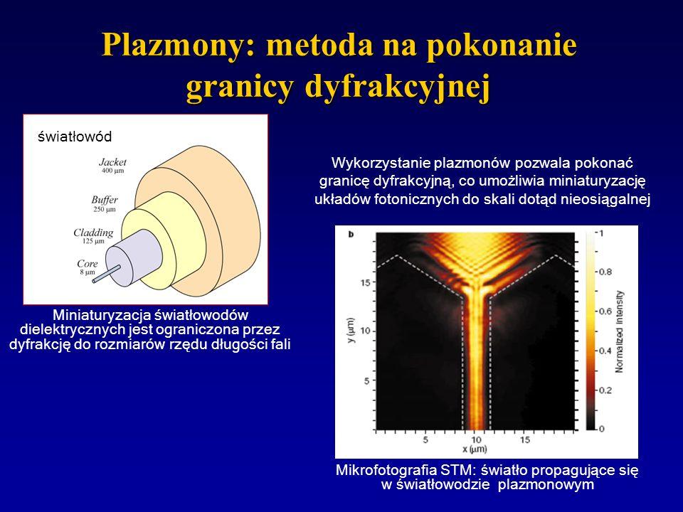 Plazmony: metoda na pokonanie granicy dyfrakcyjnej Centralnym problem problemem fotoniki (nano-optyki) jest dostarczenie, a następnie skoncentrowanie
