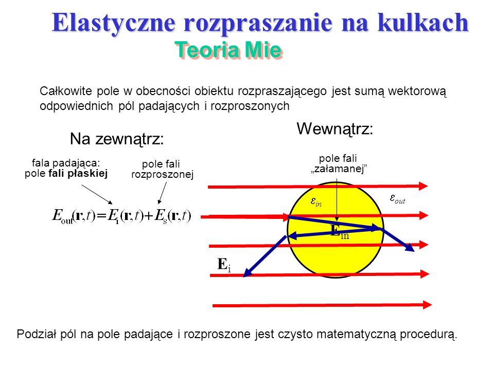 Teoria Mie Elastyczne rozpraszanie na kulkach Na zewnątrz: fala padająca: pole fali płaskiej pole fali rozproszonej EiEi E in out in Wewnątrz: pole fa