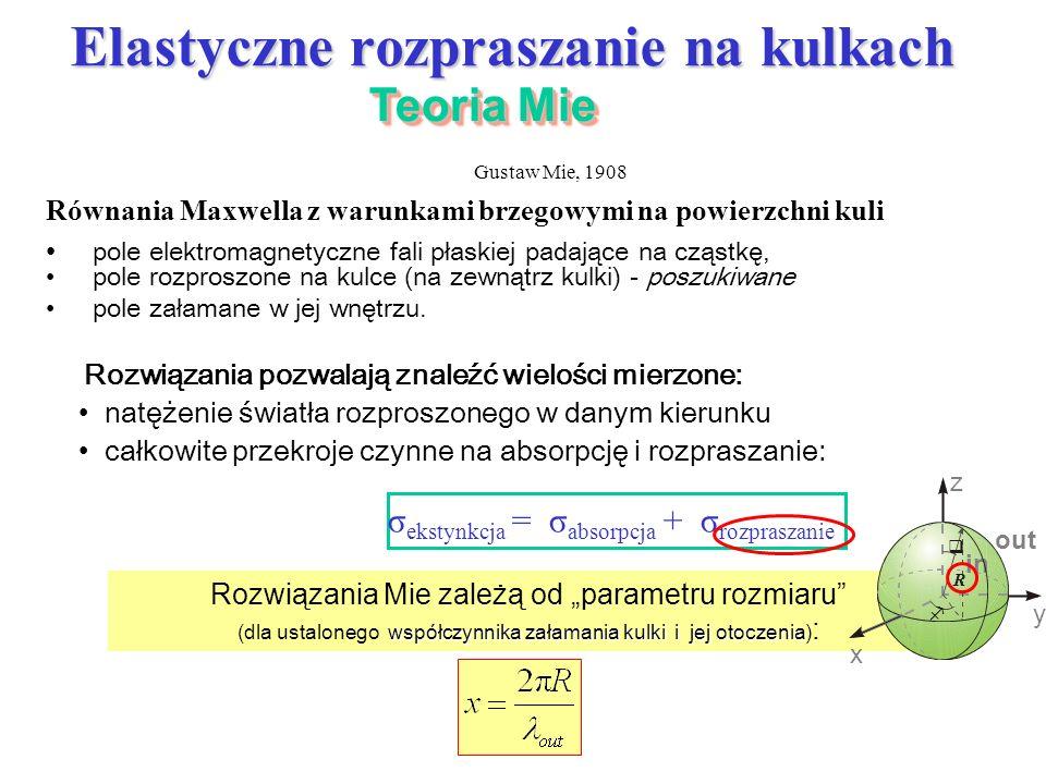 Równania Maxwella z warunkami brzegowymi na powierzchni kuli pole elektromagnetyczne fali płaskiej padające na cząstkę, pole rozproszone na kulce (na