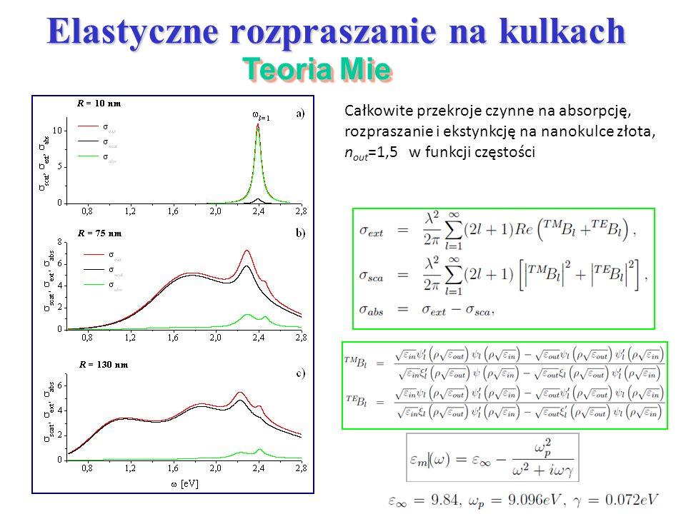 Elastyczne rozpraszanie na kulkach Teoria Mie Całkowite przekroje czynne na absorpcję, rozpraszanie i ekstynkcję na nanokulce złota, n out =1,5 w funk