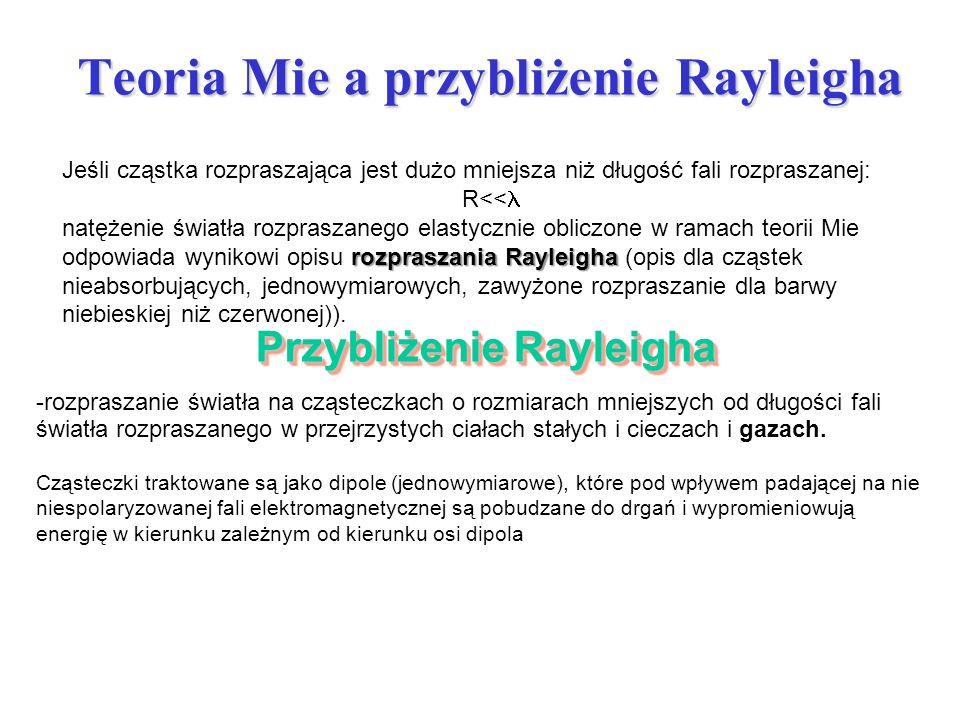 Teoria Mie a przybliżenie Rayleigha Jeśli cząstka rozpraszająca jest dużo mniejsza niż długość fali rozpraszanej: R<< rozpraszania Rayleigha natężenie
