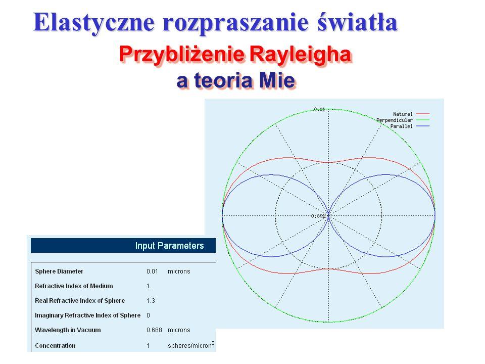 Przybliżenie Rayleigha a teoria Mie Przybliżenie Rayleigha a teoria Mie Elastyczne rozpraszanie światła