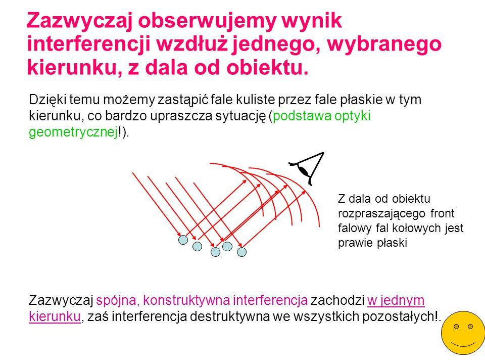 Zazwyczaj obserwujemy wynik interferencji wzdłuż jednego, wybranego kierunku, z dala od obiektu. Zazwyczaj spójna, konstruktywna interferencja zachodz