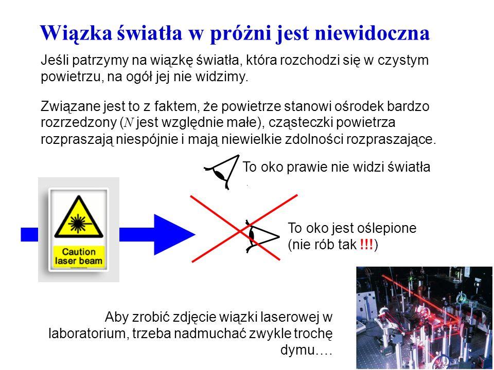 Rozpraszanie na obiektach kulistych Granica dwóch ośrodków n1n1 n2n2 W niektórych kierunkach zajdzie interferencja konstruktywna, w innych zaś interferencja destruktywna: prążki interferncyjne.