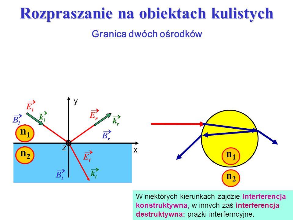 Elastyczne rozpraszanie na kulkach Zależność od kąta rozpraszania i geometrii polaryzacyjnej: Rozkład kątowy natężenia światła (λ=488nm) rozproszonego przez cząstkę kulistą (R=600nm) dla polaryzacji: równoległej (linia czerwona) i prostopadłej (linia niebieska) do płaszczyzny rozpraszania oraz dla światła niespolaryzowanego (linia czarna).
