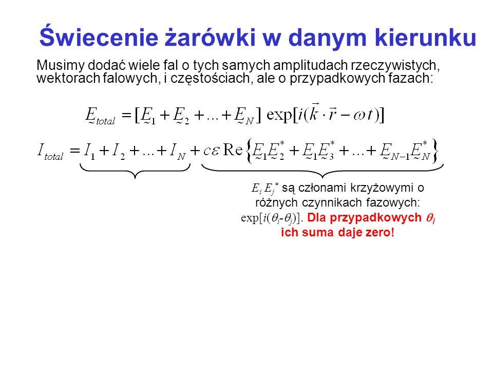 Możliwe fazy względne I total = I 1 + I 2 + … + I n Musimy dodać wiele fal o tych samych amplitudach rzeczywistych, wektorach falowych, i częstościach