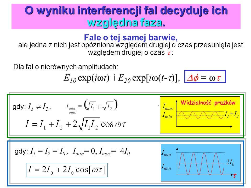 Dla fal o nierównych amplitudach: E 10 exp(i t) i E 20 exp[i t- )], = O wyniku interferencji fal decyduje ich względna faza. Fale o tej samej barwie,