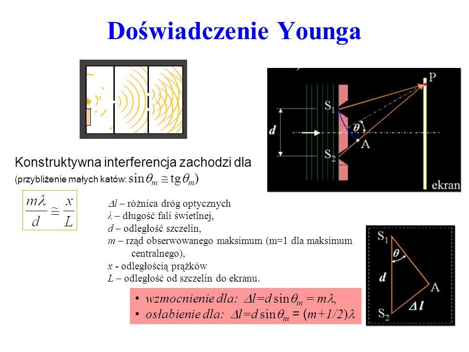 Doświadczenie Younga wzmocnienie dla: l=d sin m = m, osłabienie dla: l=d sin m = ( m+1/2) Konstruktywna interferencja zachodzi dla (przybliżenie małyc