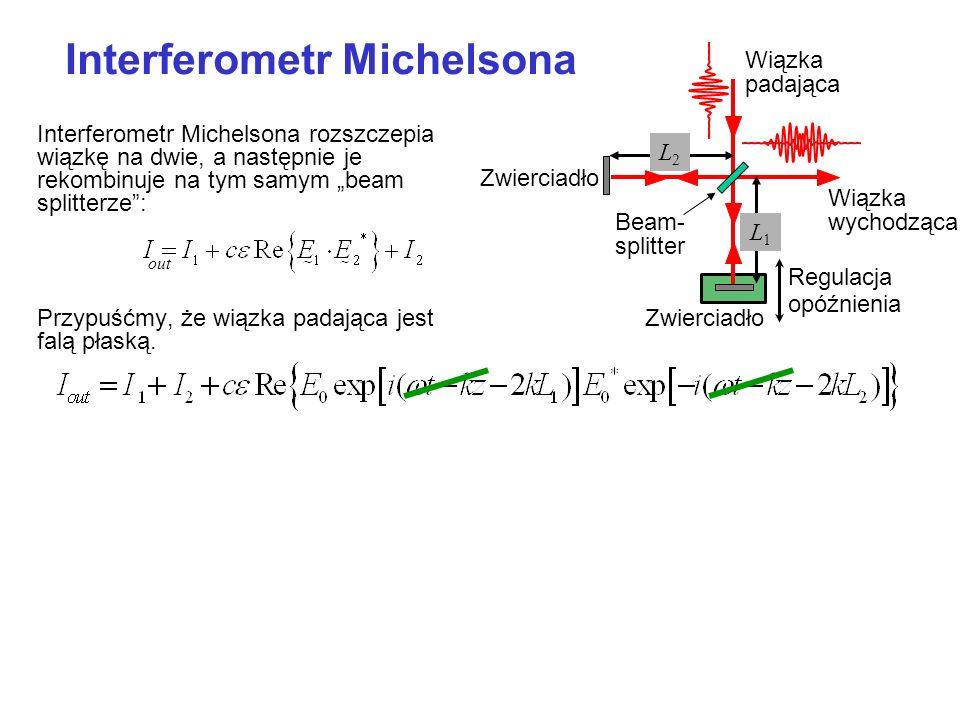 Interferometr Michelsona Prążki (w funkcji L ): L = 2(L 2 – L 1 ) Interferometr Michelsona rozszczepia wiązkę na dwie, a następnie je rekombinuje na t