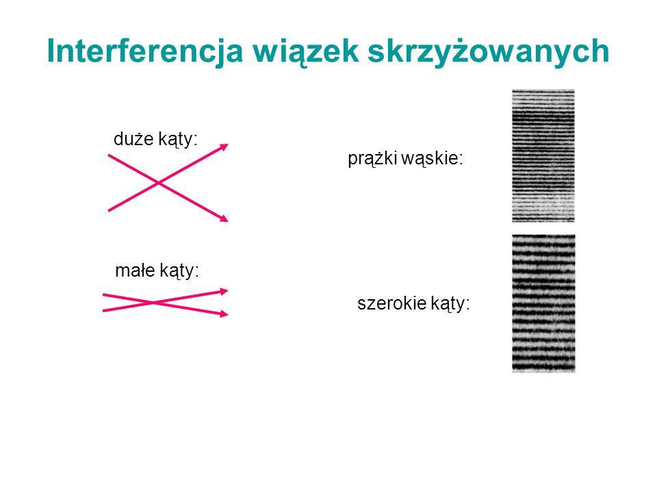 duże kąty: małe kąty: prążki wąskie: szerokie kąty: Interferencja wiązek skrzyżowanych