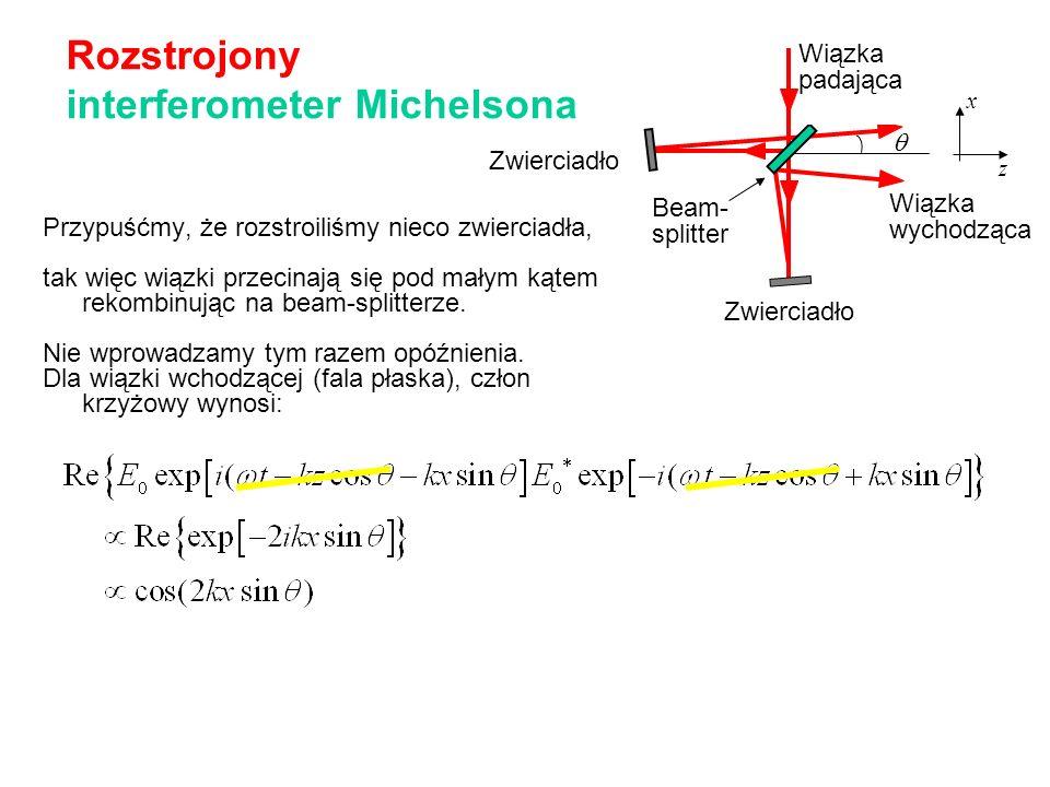 z x Prążki (w funkcji położenia) x I out (x) Beam- splitter Input beam Mirror Wiązka padająca Zwierciadło Wiązka wychodząca Rozstrojony interferometer