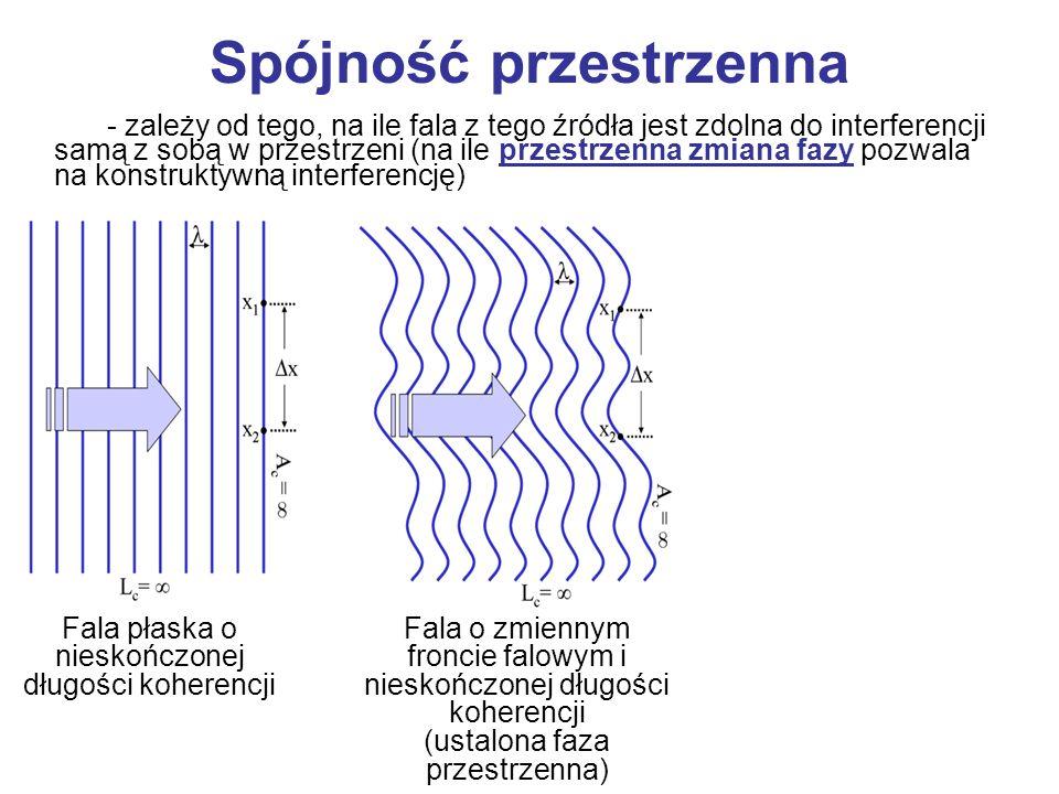 Spójność przestrzenna Fala płaska o nieskończonej długości koherencji Fala o zmiennym froncie falowym i nieskończonej długości koherencji (ustalona fa