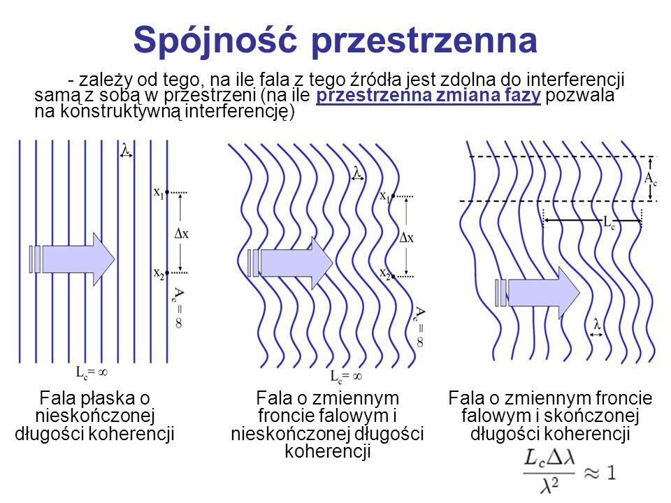 Spójność przestrzenna Fala płaska o nieskończonej długości koherencji Fala o zmiennym froncie falowym i nieskończonej długości koherencji - zależy od