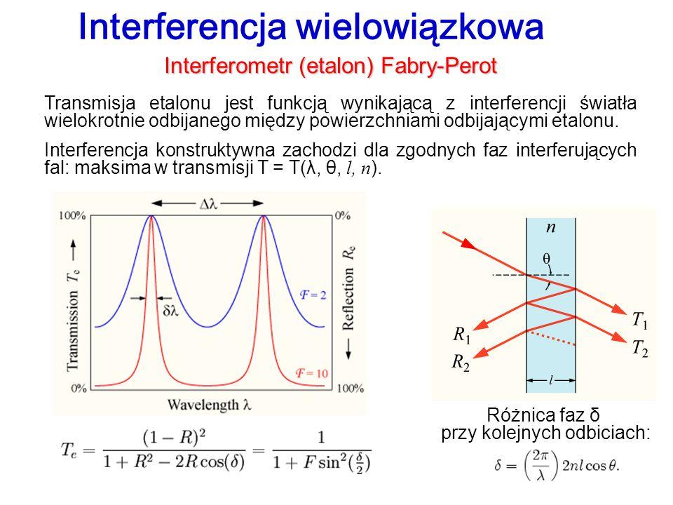 Interferencja wielowiązkowa Transmisja etalonu jest funkcją wynikającą z interferencji światła wielokrotnie odbijanego między powierzchniami odbijając