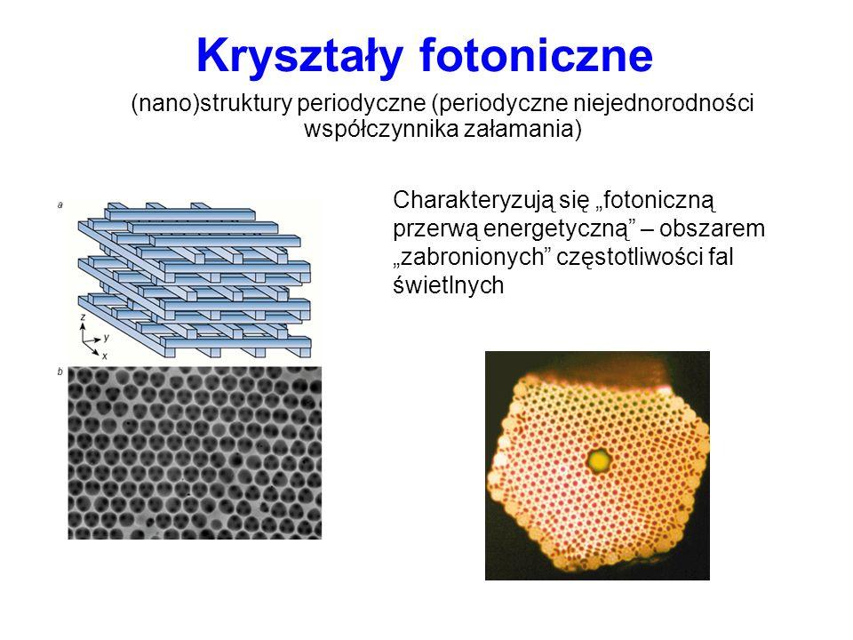 Kryształy fotoniczne (nano)struktury periodyczne (periodyczne niejednorodności współczynnika załamania) Charakteryzują się fotoniczną przerwą energety