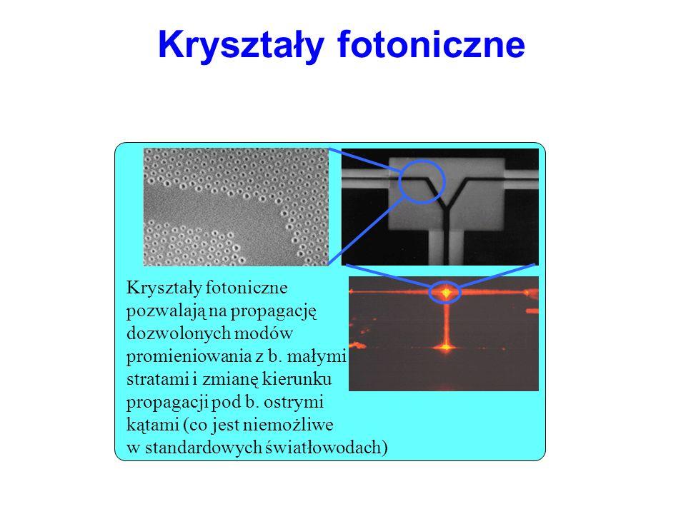 Kryształy fotoniczne pozwalają na propagację dozwolonych modów promieniowania z b. małymi stratami i zmianę kierunku propagacji pod b. ostrymi kątami
