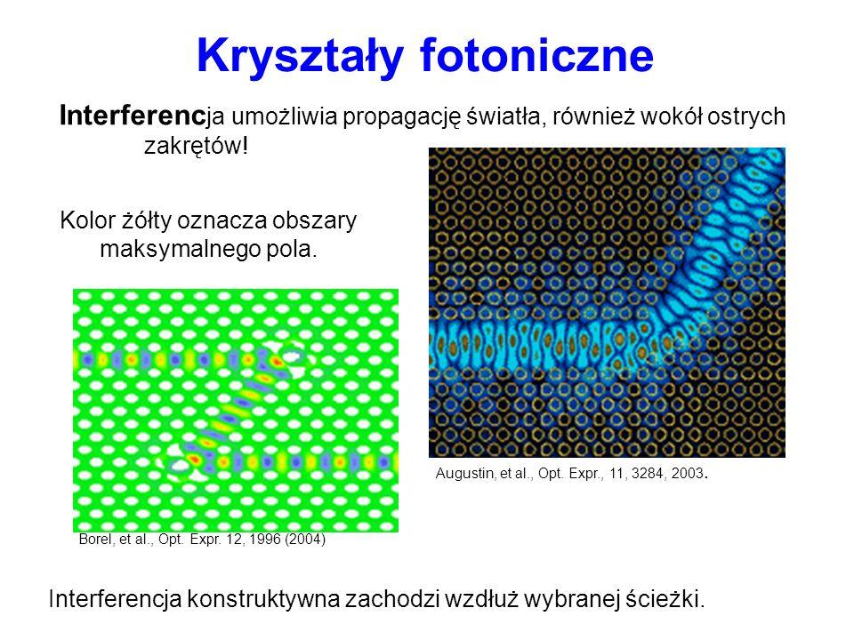 Interferenc ja umożliwia propagację światła, również wokół ostrych zakrętów! Interferencja konstruktywna zachodzi wzdłuż wybranej ścieżki. Augustin, e