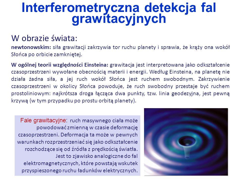 W obrazie świata: newtonowskim: siła grawitacji zakrzywia tor ruchu planety i sprawia, że krąży ona wokół Słońca po orbicie zamkniętej. W ogólnej teor