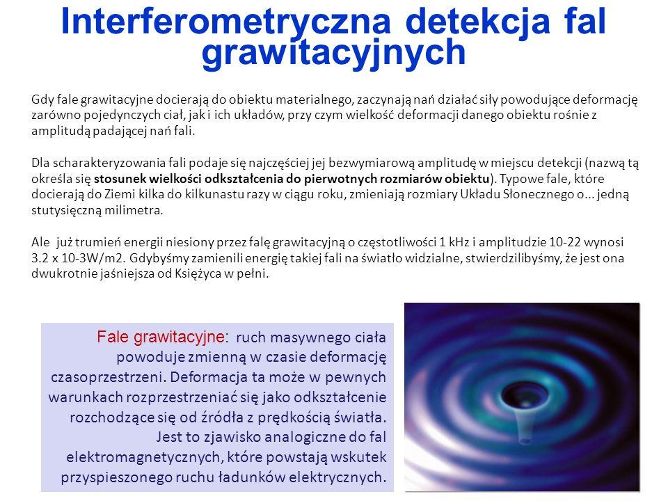 Gdy fale grawitacyjne docierają do obiektu materialnego, zaczynają nań działać siły powodujące deformację zarówno pojedynczych ciał, jak i ich układów