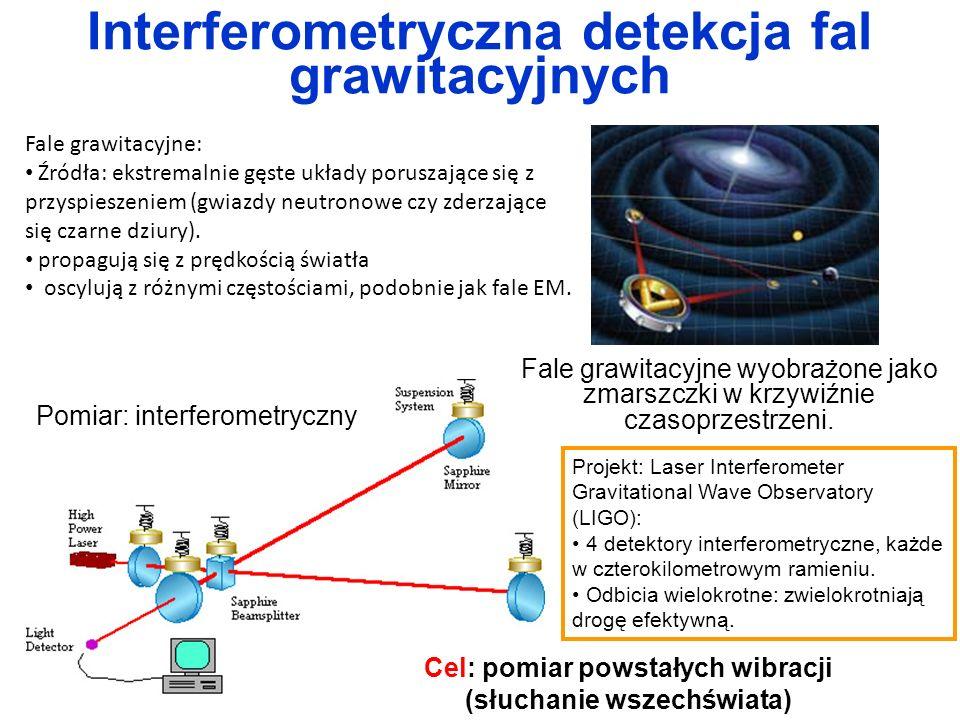 Fale grawitacyjne wyobrażone jako zmarszczki w krzywiźnie czasoprzestrzeni. Fale grawitacyjne: Źródła: ekstremalnie gęste układy poruszające się z prz