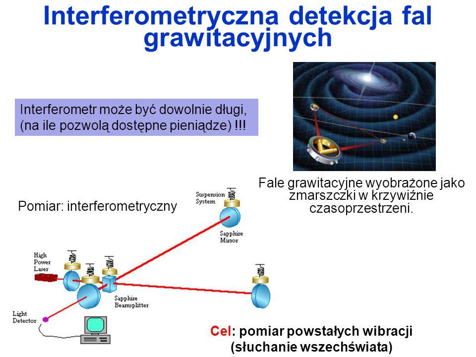 Interferometryczna detekcja fal grawitacyjnych Fale grawitacyjne wyobrażone jako zmarszczki w krzywiźnie czasoprzestrzeni. Cel: pomiar powstałych wibr