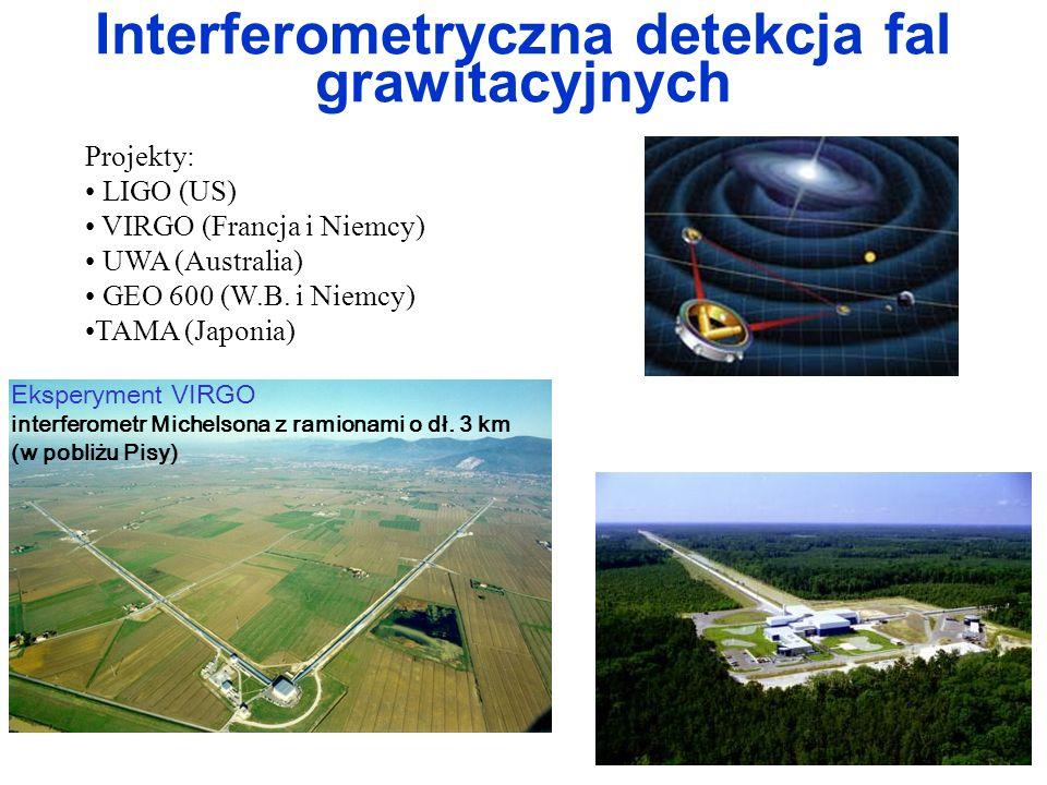 Interferometryczna detekcja fal grawitacyjnych Projekty: LIGO (US) VIRGO (Francja i Niemcy) UWA (Australia) GEO 600 (W.B. i Niemcy) TAMA (Japonia) Eks
