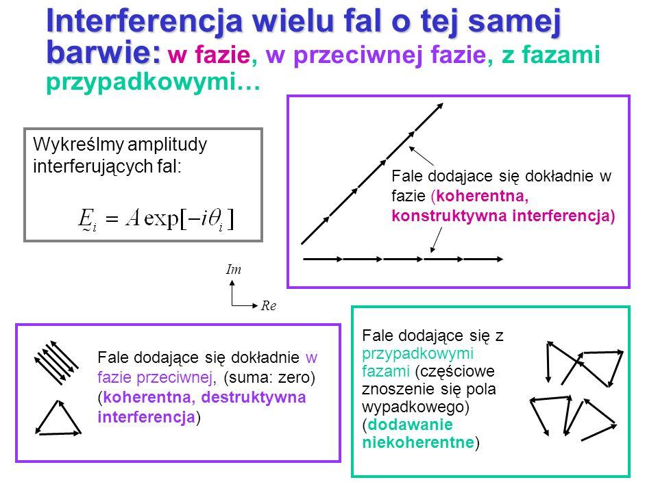 Interferencja wielu fal o tej samej barwie: Interferencja wielu fal o tej samej barwie: w fazie, w przeciwnej fazie, z fazami przypadkowymi… Re Im Wyk