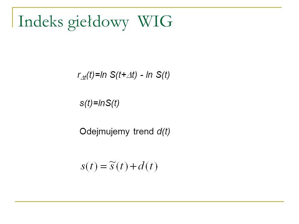 Indeks giełdowy WIG s(t)=lnS(t) Odejmujemy trend d(t) r t (t)=ln S(t+ t) - ln S(t)