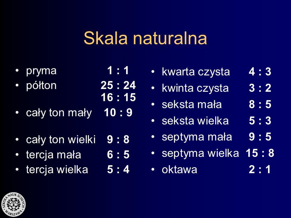 Konsonanse i dysonanse Konsonans - przyjemne brzmienie (oktawa, kwinta czysta, kwarta,...) Dysonans – nieprzyjemne brzmienie (septyma wielka, półton,