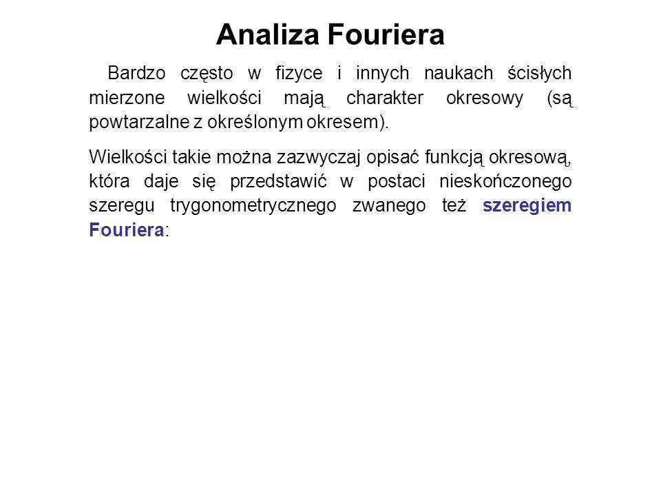 Impuls terahertzowy i jego transformata Fouriera Przykład: