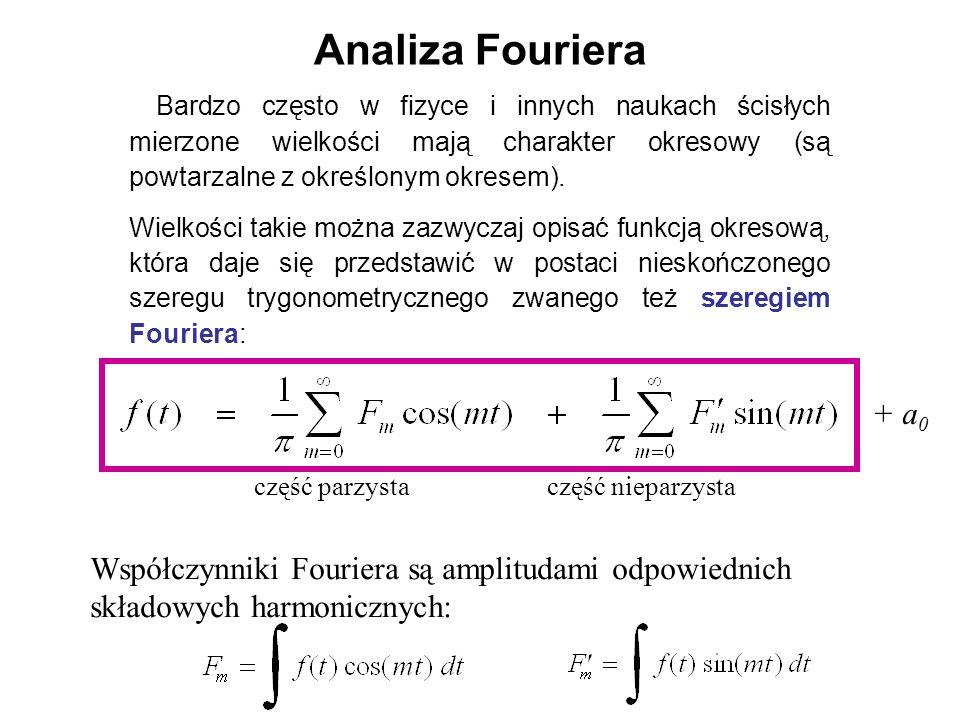 Przykład: Transformata Fouriera funkcji rect(t) Składowa urojona = 0 F( )