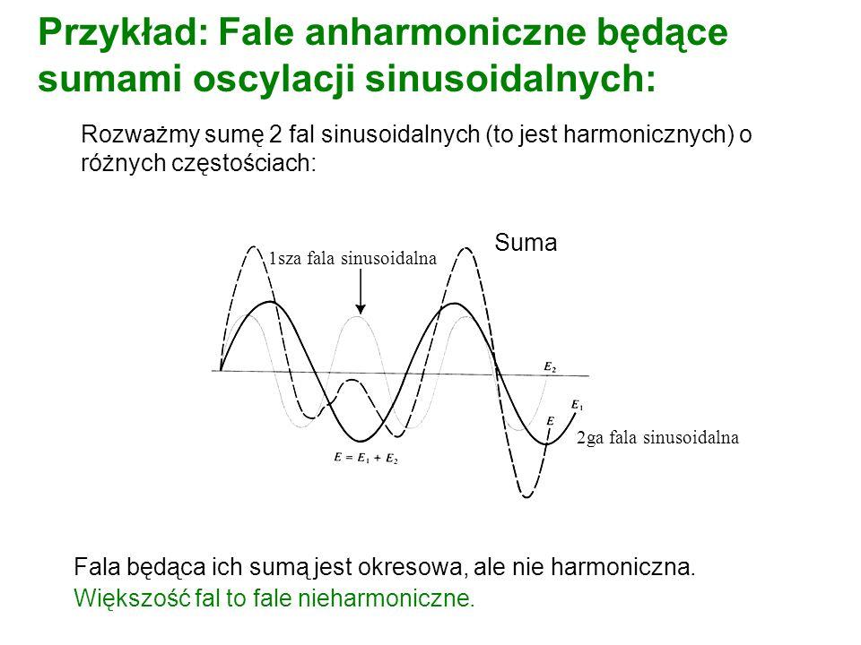 Falę prostokątną zapisać można jako sumę funkcji harmonicznych.