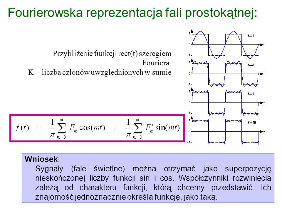 Impulsy świetlne a światło ciągłe Stała i funkcja delata stanowią parę dla transformty Fouriera: Wiązka ciągła: Ultrakrótki impuls: Natężenie vs.
