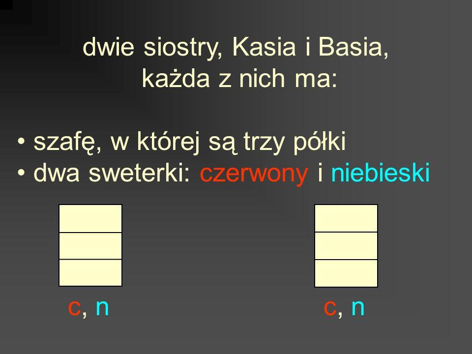 dwie siostry, Kasia i Basia, każda z nich ma: szafę, w której są trzy półki dwa sweterki: czerwony i niebieski c, n