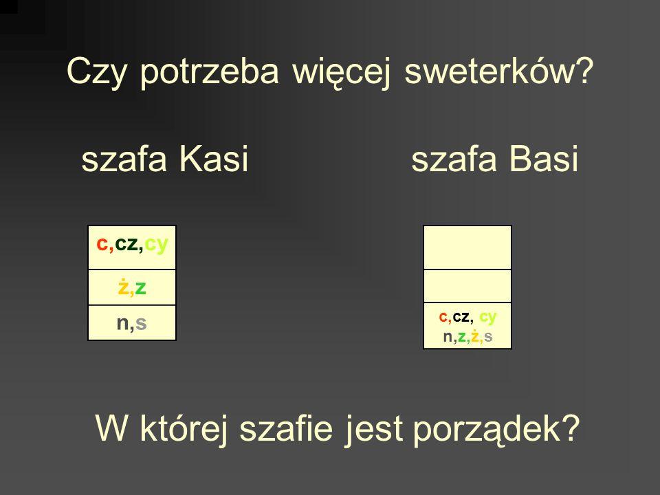 Czy potrzeba więcej sweterków? szafa Kasiszafa Basi c,cz,cy ż,z n,s c,cz, cy n,z,ż,s W której szafie jest porządek?