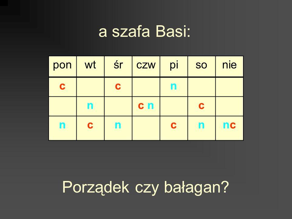 a szafa Basi: Porządek czy bałagan? ponwtśrczwpisonie ccn nc nc nc ncncnncnc