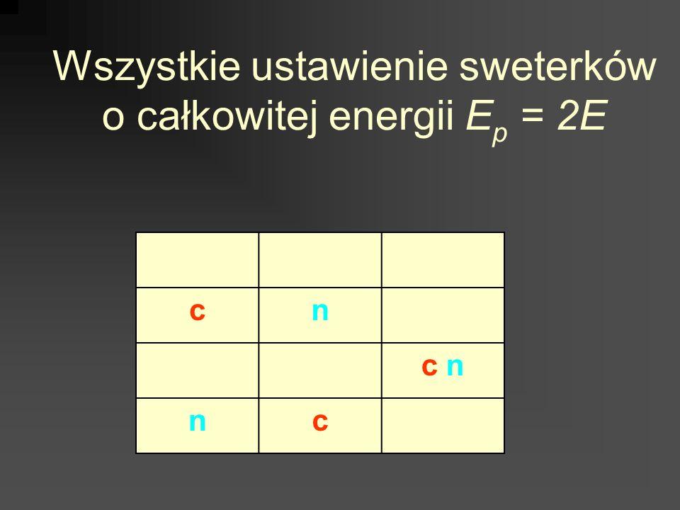 Wszystkie ustawienie sweterków o całkowitej energii E p = 2E cn c nc n nc