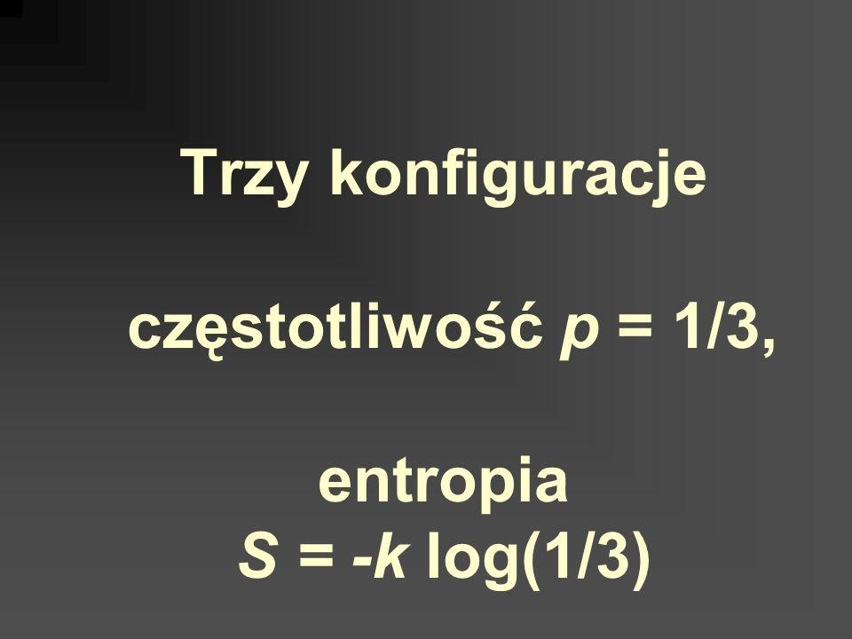 Trzy konfiguracje częstotliwość p = 1/3, entropia S = -k log(1/3)