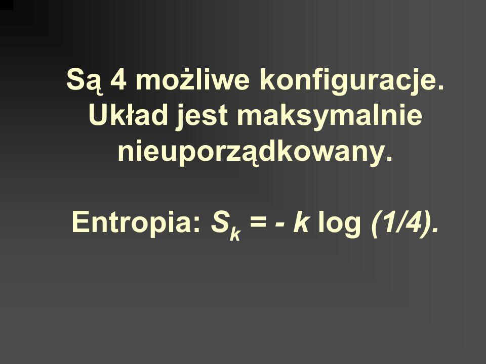 Są 4 możliwe konfiguracje. Układ jest maksymalnie nieuporządkowany. Entropia: S k = - k log (1/4).