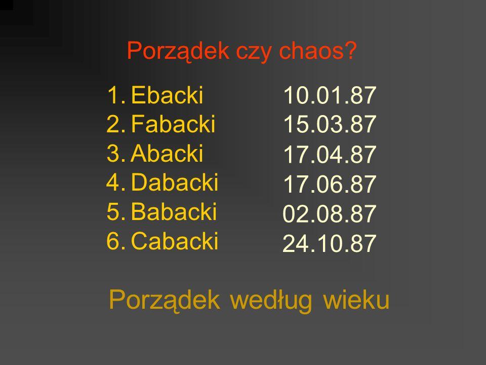 Porządek czy chaos? 1.Ebacki 2.Fabacki 3.Abacki 4.Dabacki 5.Babacki 6.Cabacki Porządek według wieku 10.01.87 15.03.87 17.04.87 17.06.87 02.08.87 24.10